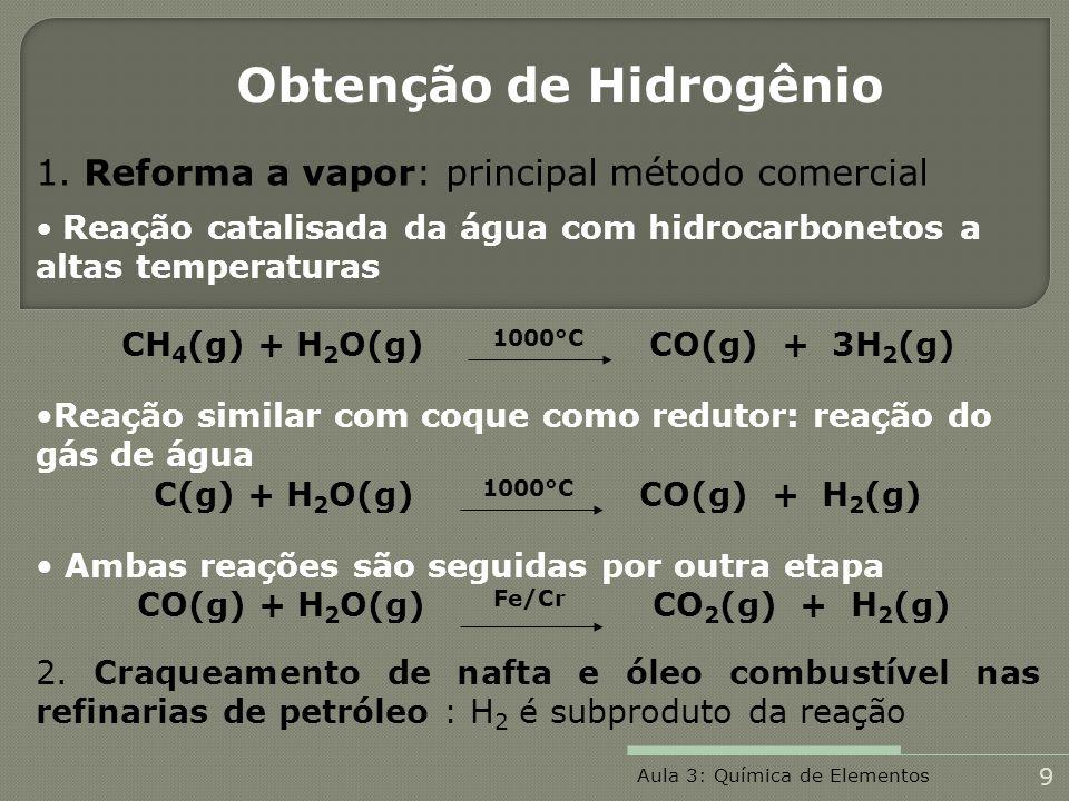 Reação do H com metais do grupo 1 e 2(Ca, Sr,Ba), a altas temperaturas Ex: NaH, CaH 2 Sólidos de ponto de fusão elevados Quando fundidos conduzem eletricidade Eletrólise da solução fundida libera H 2 Possuem estrutura cristalina conhecida Hidretos iônicos ou salinos Aula 3: Química de Elementos Os hidretos são compostos inorgânicos hidrogenados, que apresentam o hidrogênio como o elemento mais eletronegativo, ou seja, como ânion de estado de oxidação -1 ( H -1 ).