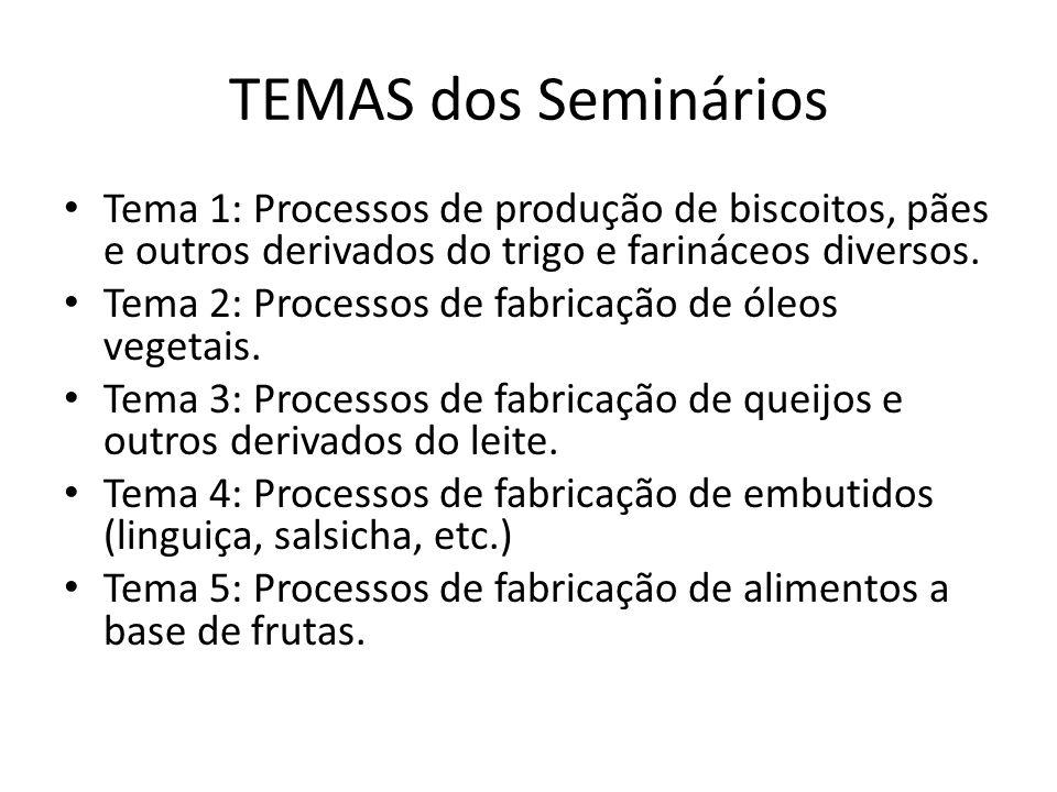 TEMAS dos Seminários Tema 1: Processos de produção de biscoitos, pães e outros derivados do trigo e farináceos diversos. Tema 2: Processos de fabricaç