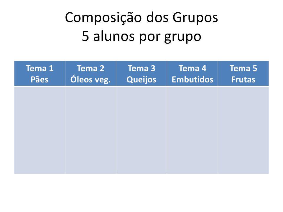 Composição dos Grupos 5 alunos por grupo Tema 1 Pães Tema 2 Óleos veg. Tema 3 Queijos Tema 4 Embutidos Tema 5 Frutas