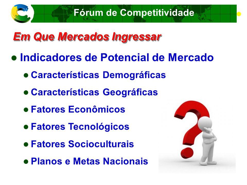 Fórum de Competitividade 1.Geração de emprego, ocupação e renda 2.
