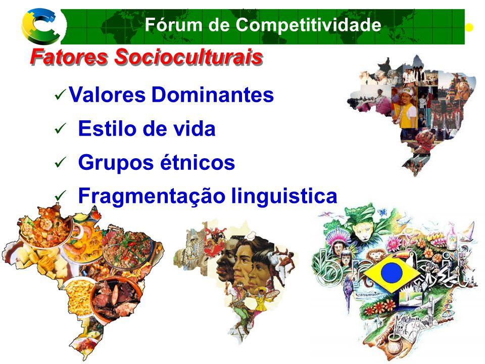 Fórum de Competitividade Fatores Tecnológicos Nível de habilidade tecnológica Produção tecnológica Consumo tecnológico existente Níveis educacionais
