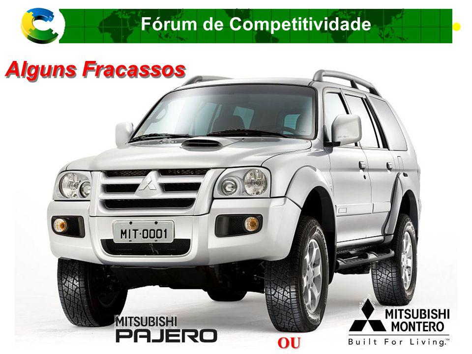 Fórum de Competitividade Alguns Fracassos Para as comunidades hispânicas Não Anda Nova = No vá = Não Anda