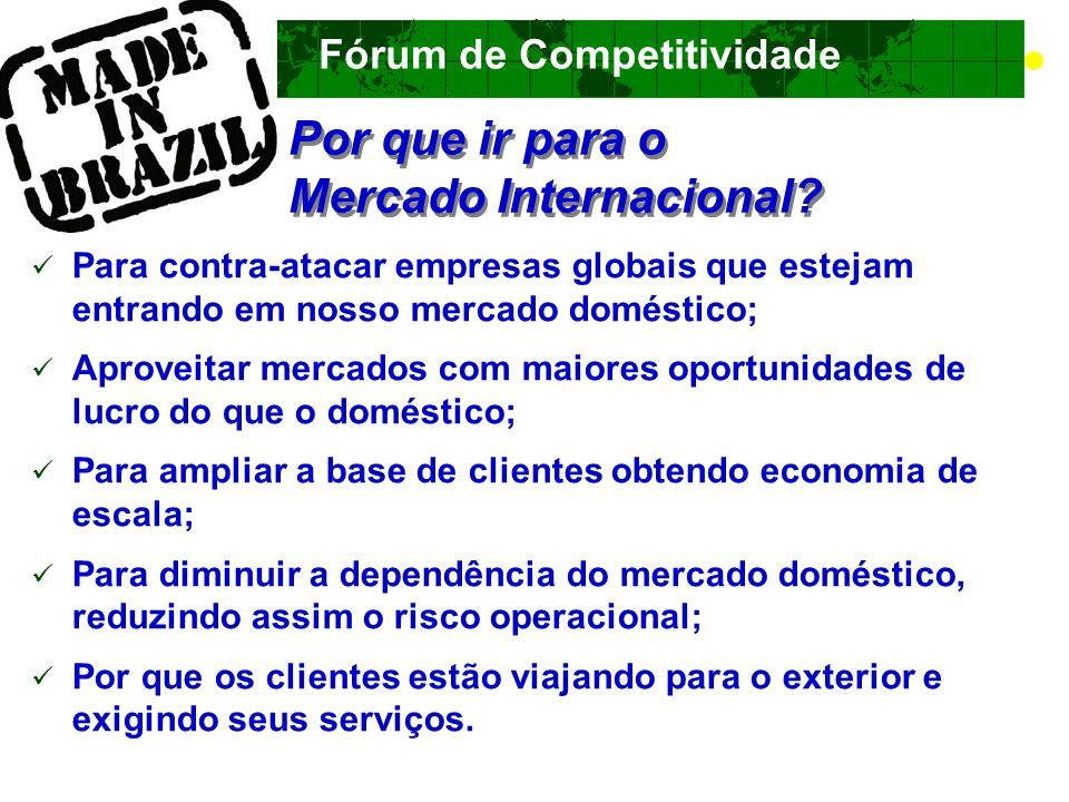 Fórum de Competitividade É o marketing dirigido a desenvolver mercados ao redor do mundo Marketing Internacional