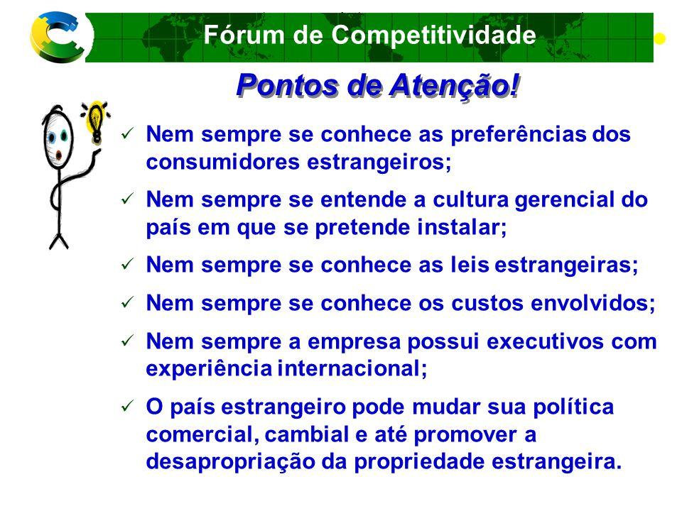 Fórum de Competitividade Por que ir para o Mercado Internacional.