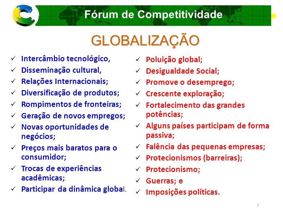 Fórum de Competitividade Características da Era Global 1.