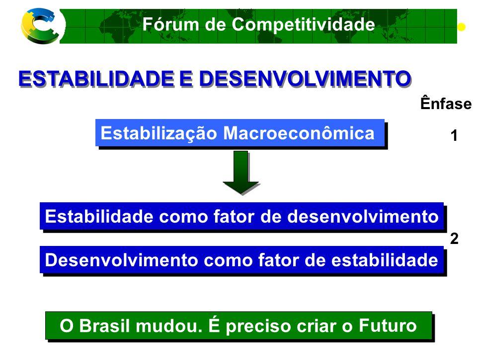 Fórum de Competitividade Desafios da Globalização 1.