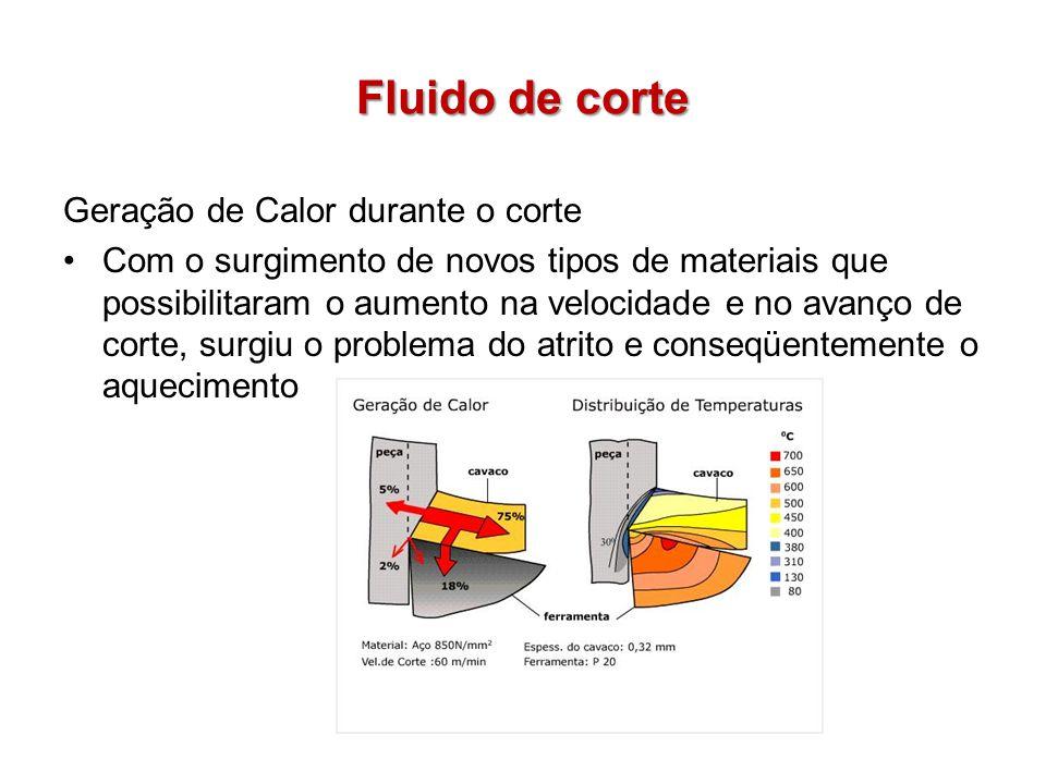 Fluido de corte Geração de Calor durante o corte Com o surgimento de novos tipos de materiais que possibilitaram o aumento na velocidade e no avanço de corte, surgiu o problema do atrito e conseqüentemente o aquecimento