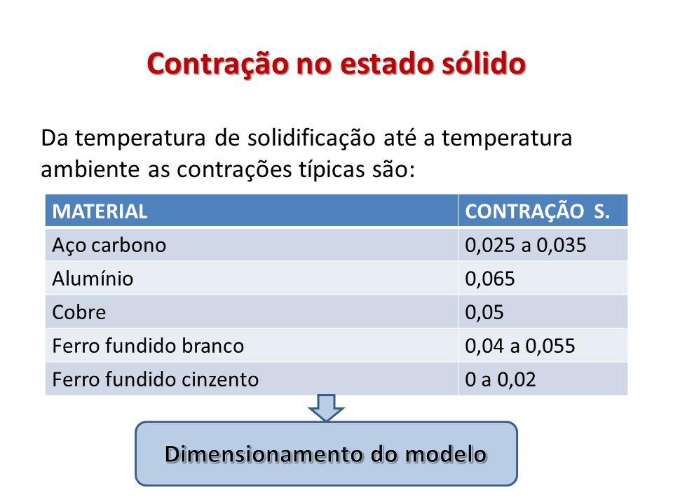 Contração no estado sólido Da temperatura de solidificação até a temperatura ambiente as contrações típicas são: MATERIALCONTRAÇÃO S. Aço carbono0,025