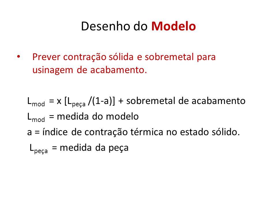 Desenho do Modelo Prever contração sólida e sobremetal para usinagem de acabamento. L mod = x [L peça /(1-a)] + sobremetal de acabamento L mod = medid