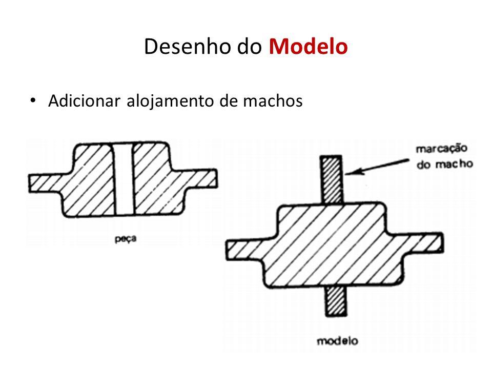 Desenho do Modelo Bipartição do modelo