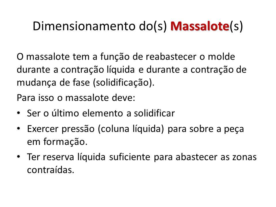 Massalote Dimensionamento do(s) Massalote(s) O massalote tem a função de reabastecer o molde durante a contração líquida e durante a contração de mudança de fase (solidificação).