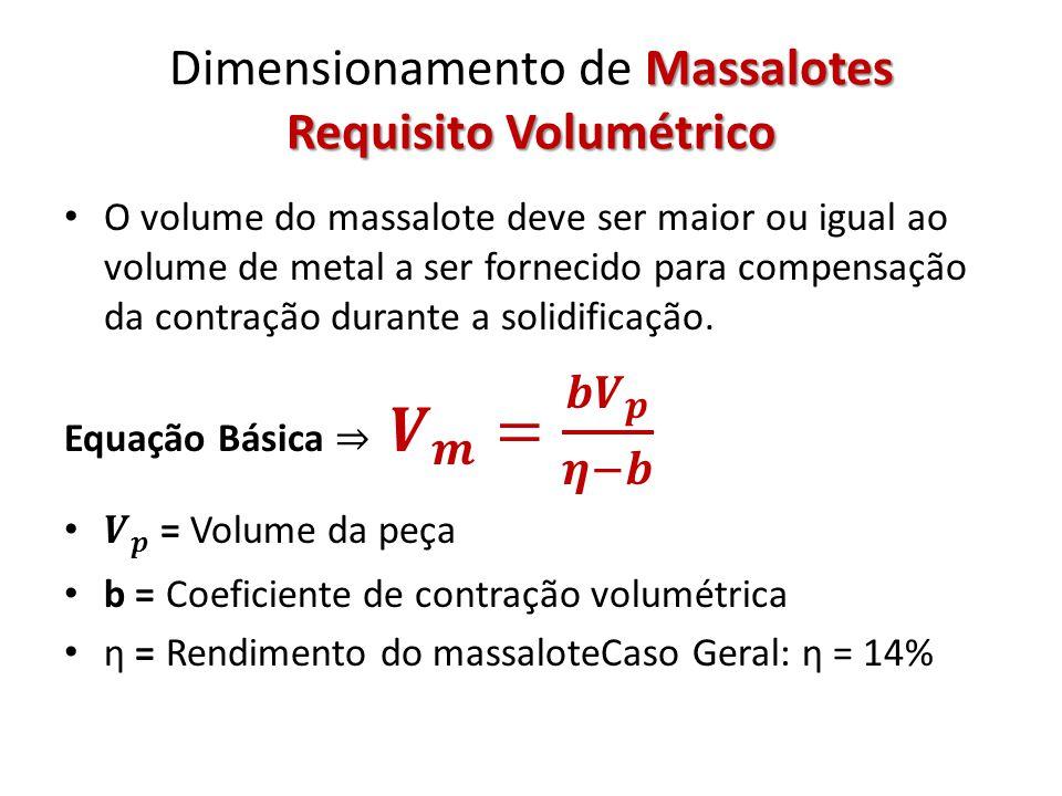 Valores de b para algumas ligas metálicas LIGAb Bronze0,04 Latão0,06 a 0,07 Ligas de Mg0,045 a 0,06 Al Si0,045 a 0,08 Al Cu0,065 a 0,08 Al Mg0,08 a 0,09 Aço 0,8 %C0,06 a 0,07 Aço 0,3%C0,05 a 0,06