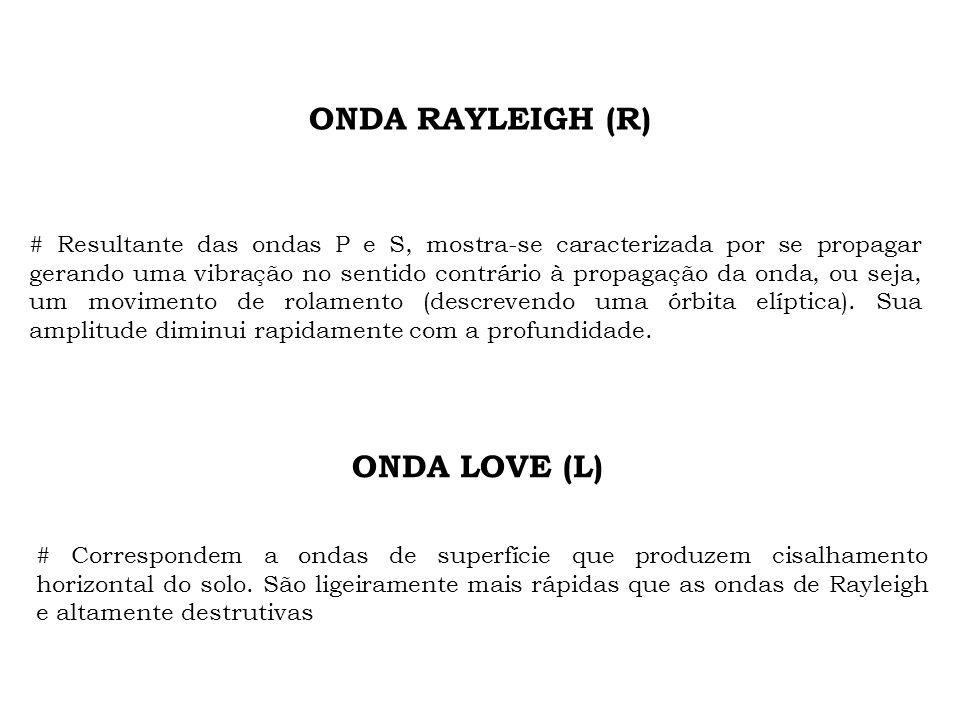 ONDA RAYLEIGH (R) ONDA LOVE (L) # Resultante das ondas P e S, mostra-se caracterizada por se propagar gerando uma vibração no sentido contrário à propagação da onda, ou seja, um movimento de rolamento (descrevendo uma órbita elíptica).