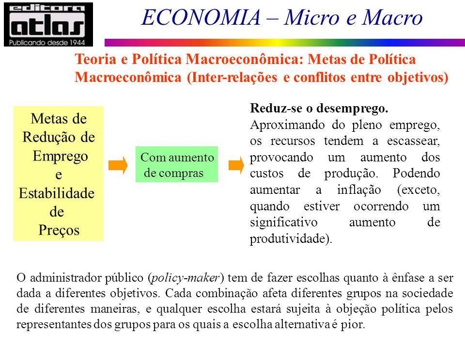 ECONOMIA – Micro e Macro 10 Metas de Redução de Emprego e Estabilidade de Preços Com aumento de compras Reduz-se o desemprego. Aproximando do pleno em