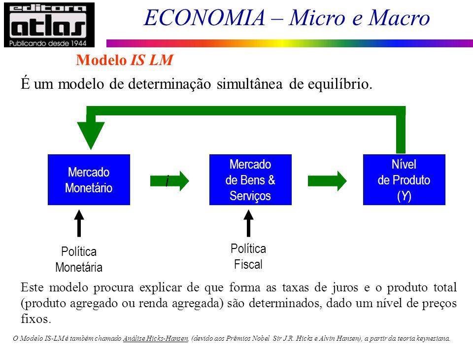 ECONOMIA – Micro e Macro 101 Modelo IS LM Mercado Monetário i Mercado de Bens & Serviços Nível de Produto ( Y ) Política Monetária Política Fiscal Est
