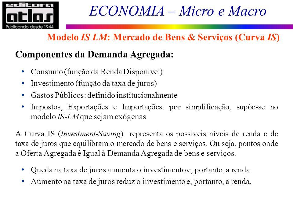 ECONOMIA – Micro e Macro 103 Componentes da Demanda Agregada: Consumo (função da Renda Disponível) Investimento (função da taxa de juros) Gastos Públi
