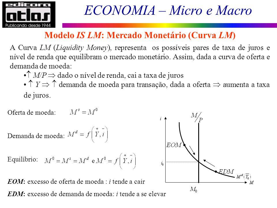 ECONOMIA – Micro e Macro 106 Modelo IS LM: Mercado Monetário (Curva LM) Oferta de moeda: Demanda de moeda: Equilíbrio: A Curva LM (Liquidity Money), r
