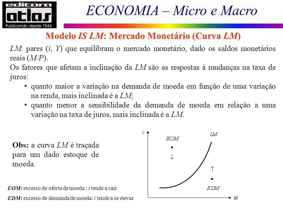 ECONOMIA – Micro e Macro 107 Modelo IS LM: Mercado Monetário (Curva LM) LM: pares (i, Y) que equilibram o mercado monetário, dado os saldos monetários