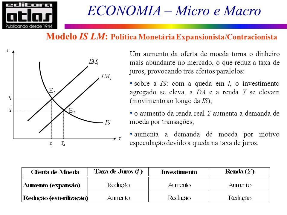 ECONOMIA – Micro e Macro 109 Modelo IS LM: Política Monetária Expansionista/Contracionista E 2 E 1 Um aumento da oferta de moeda torna o dinheiro mais