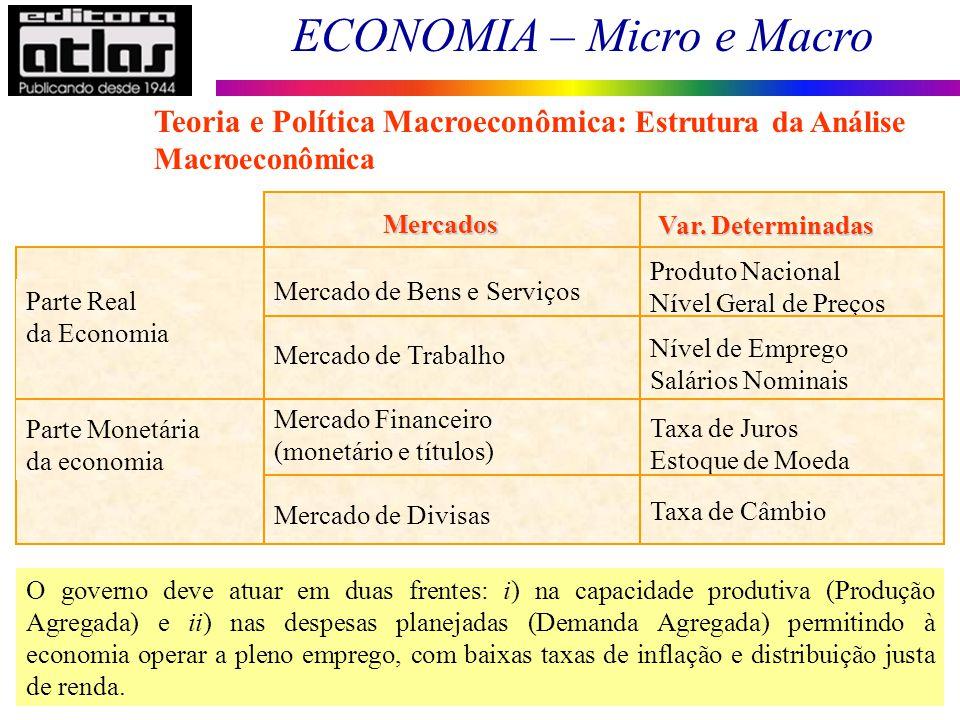 ECONOMIA – Micro e Macro 11 Parte Real da Economia Parte Monetária da economia Mercado de Bens e Serviços Mercado de Trabalho Mercado Financeiro (mone