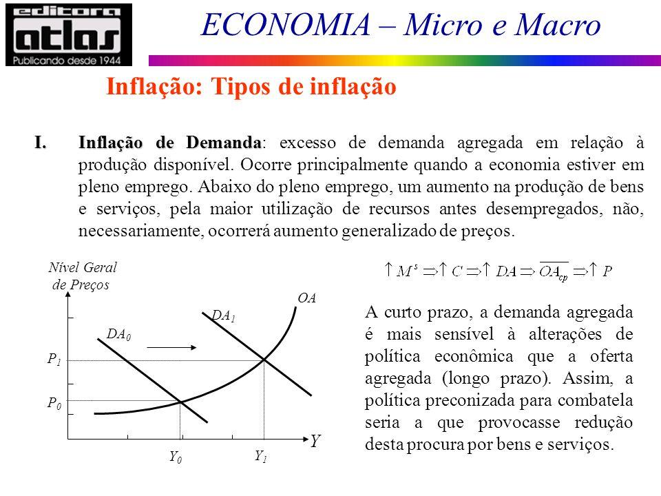 ECONOMIA – Micro e Macro 117 Inflação: Tipos de inflação I.Inflação de Demanda I.Inflação de Demanda: excesso de demanda agregada em relação à produçã