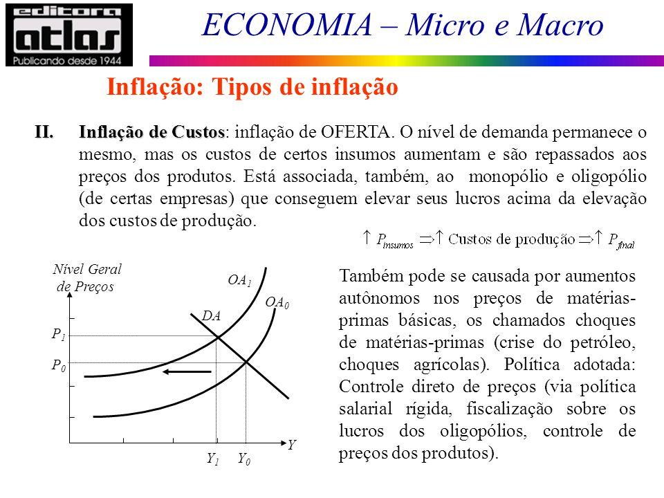 ECONOMIA – Micro e Macro 118 Inflação: Tipos de inflação II.Inflação de Custos II.Inflação de Custos: inflação de OFERTA. O nível de demanda permanece