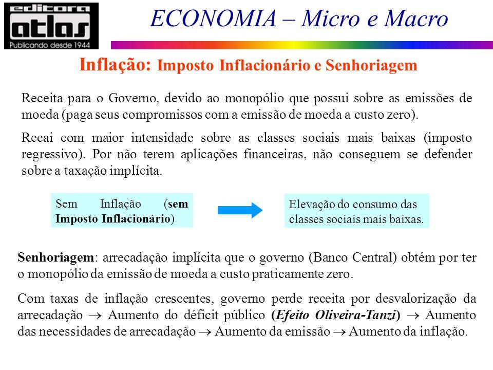 ECONOMIA – Micro e Macro 121 Receita para o Governo, devido ao monopólio que possui sobre as emissões de moeda (paga seus compromissos com a emissão d