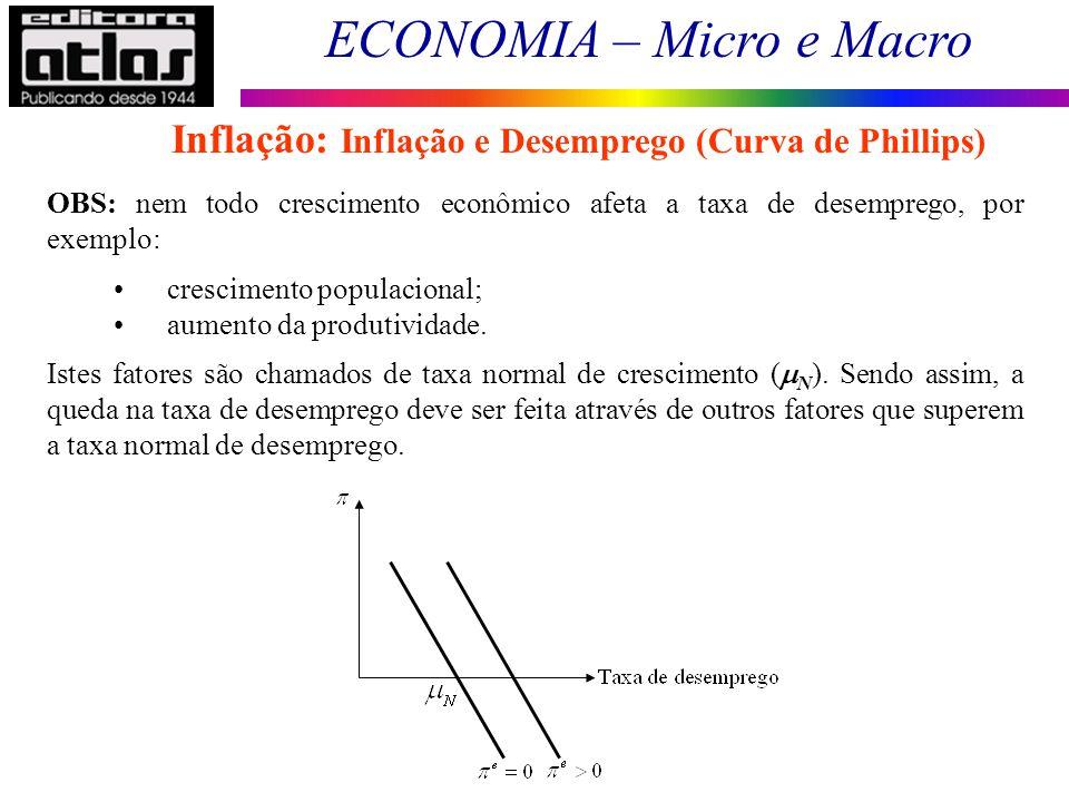 ECONOMIA – Micro e Macro 124 OBS: nem todo crescimento econômico afeta a taxa de desemprego, por exemplo: crescimento populacional; aumento da produti