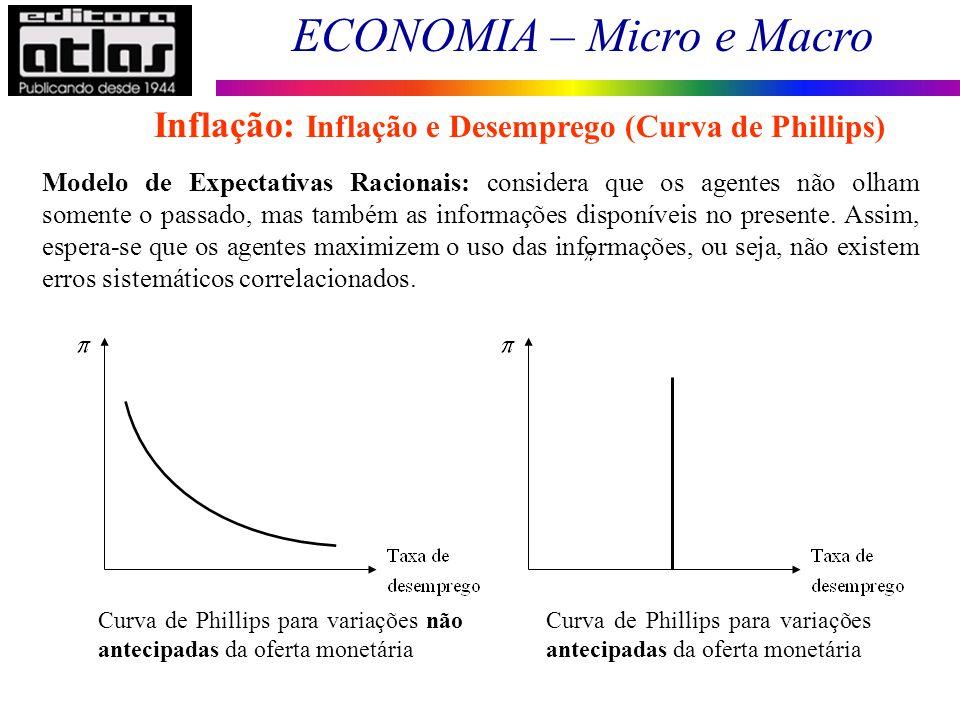 ECONOMIA – Micro e Macro 127 Modelo de Expectativas Racionais: considera que os agentes não olham somente o passado, mas também as informações disponí