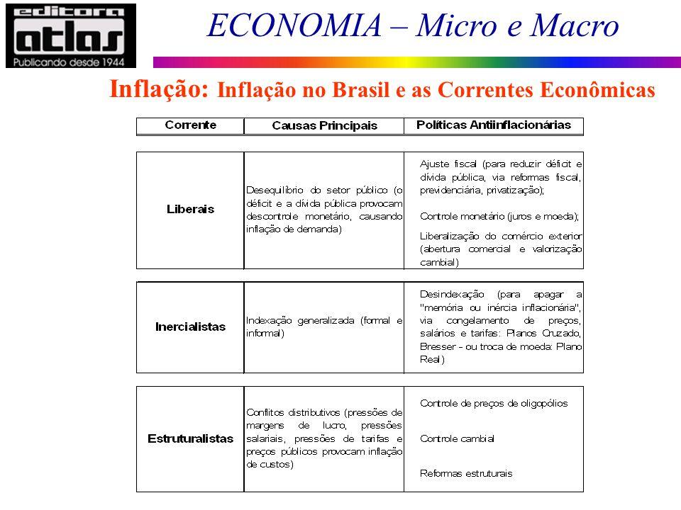 ECONOMIA – Micro e Macro 128 Inflação: Inflação no Brasil e as Correntes Econômicas