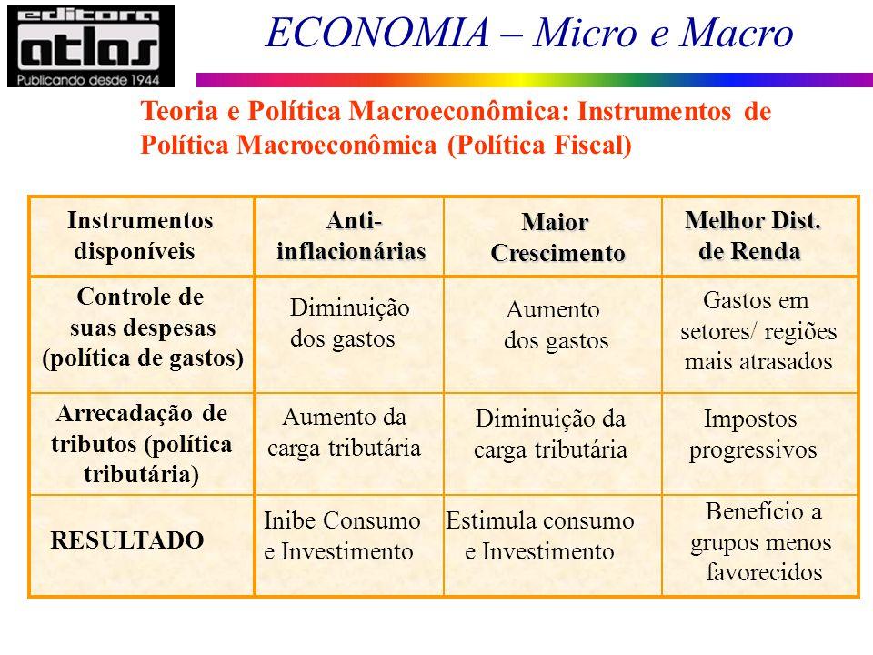 ECONOMIA – Micro e Macro 13 Instrumentos disponíveis Arrecadação de tributos (política tributária) Inibe Consumo e Investimento Anti-inflacionárias Es