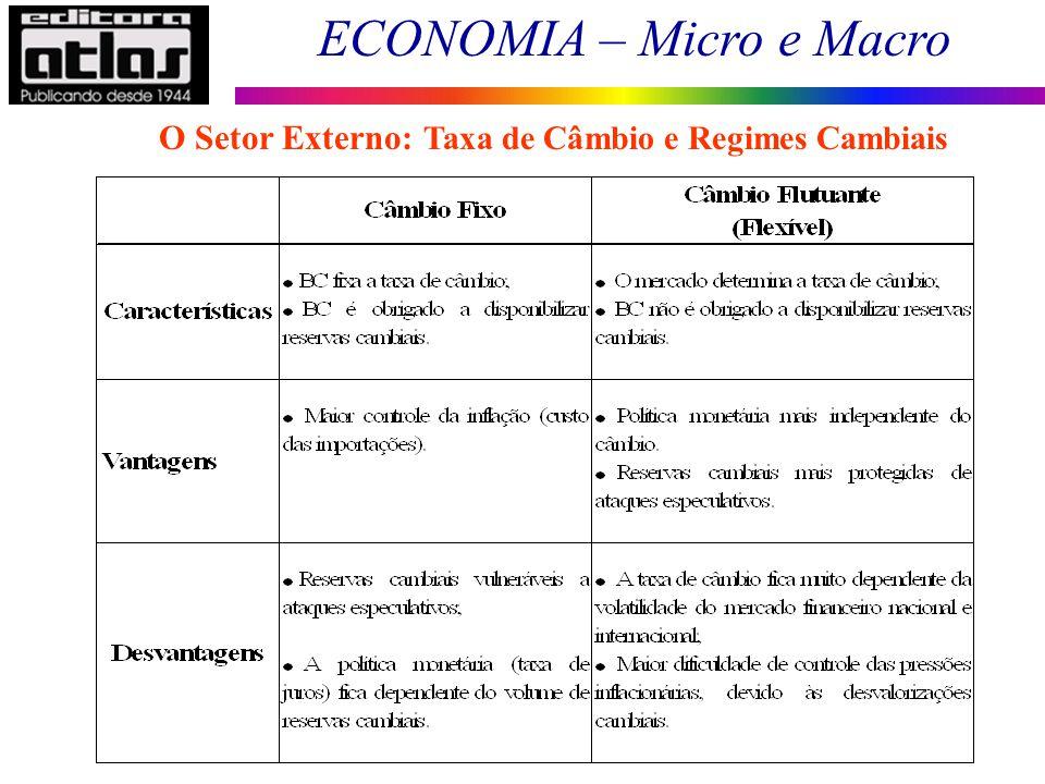 ECONOMIA – Micro e Macro 134 O Setor Externo: Taxa de Câmbio e Regimes Cambiais