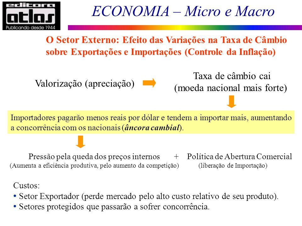 ECONOMIA – Micro e Macro 135 Valorização (apreciação) Taxa de câmbio cai (moeda nacional mais forte) Importadores pagarão menos reais por dólar e tend