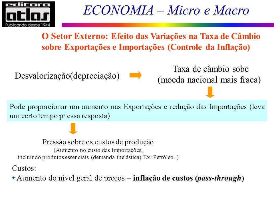 ECONOMIA – Micro e Macro 136 Desvalorização(depreciação) Taxa de câmbio sobe (moeda nacional mais fraca) Pode proporcionar um aumento nas Exportações