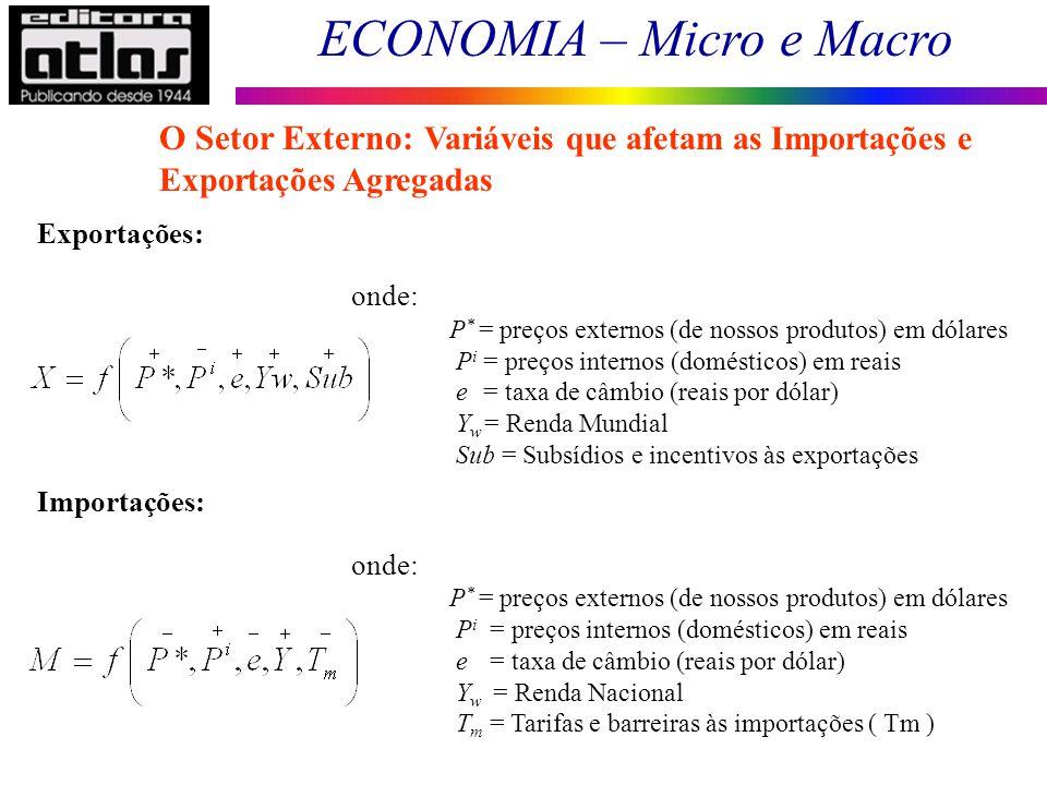 ECONOMIA – Micro e Macro 144 Exportações: onde: P * = preços externos (de nossos produtos) em dólares P i = preços internos (domésticos) em reais e =