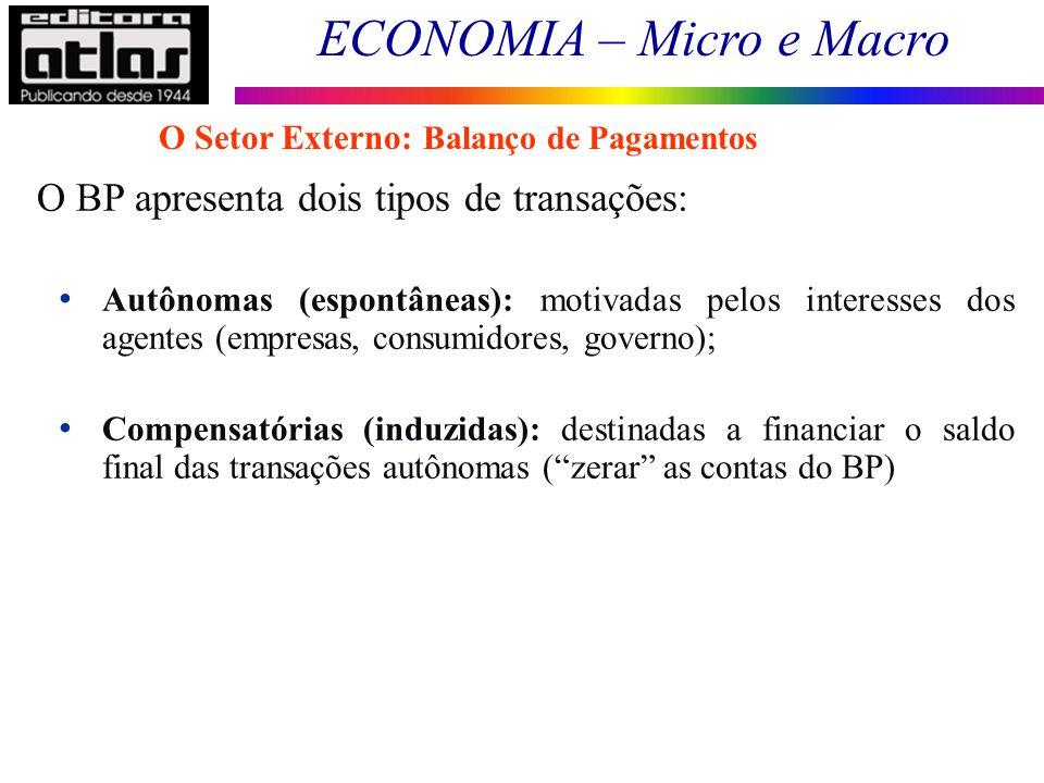 ECONOMIA – Micro e Macro 147 O BP apresenta dois tipos de transações: Autônomas (espontâneas): motivadas pelos interesses dos agentes (empresas, consu