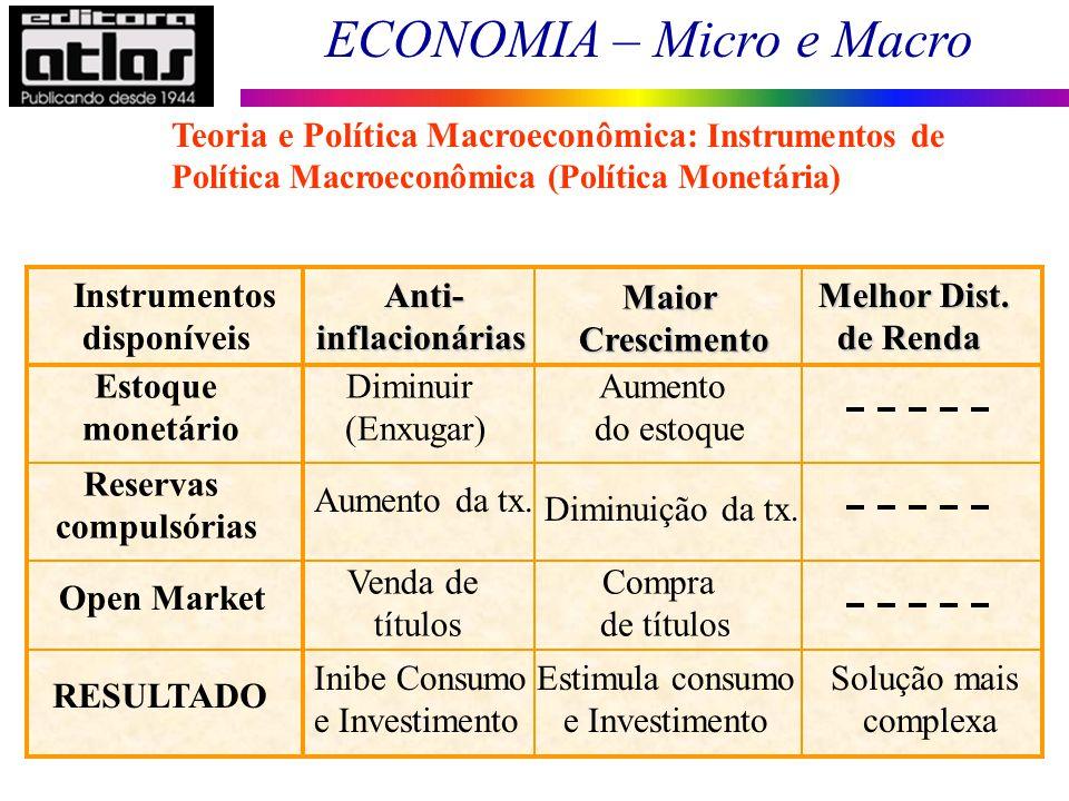 ECONOMIA – Micro e Macro 15 Instrumentos disponíveis Inibe Consumo e Investimento Anti-inflacionárias Estimula consumo e Investimento MaiorCrescimento