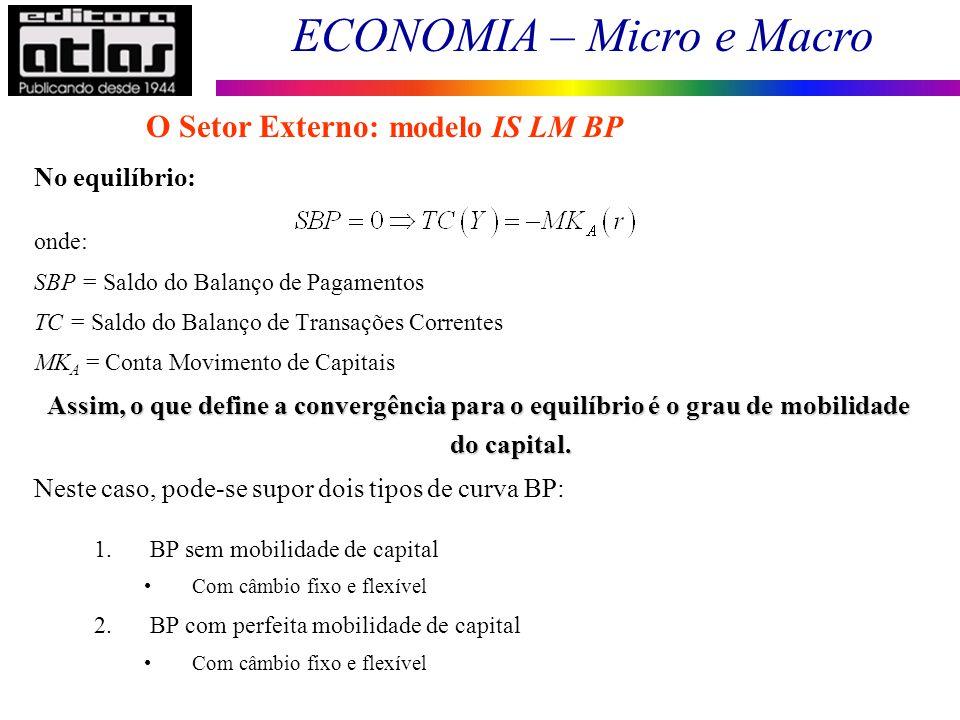 ECONOMIA – Micro e Macro 158 No equilíbrio: onde: SBP = Saldo do Balanço de Pagamentos TC = Saldo do Balanço de Transações Correntes MK A = Conta Movi