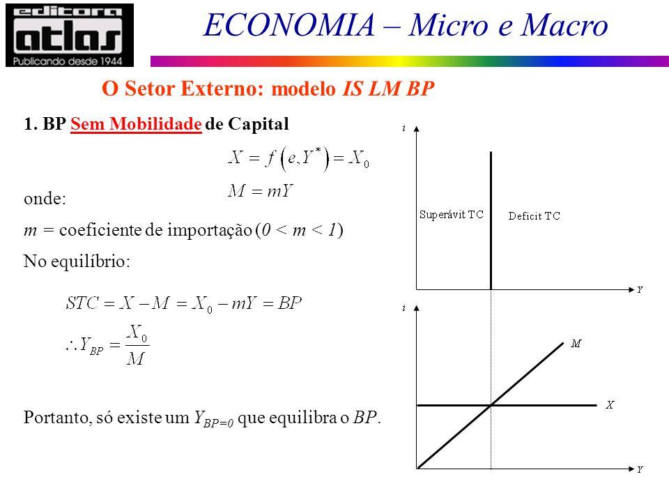 ECONOMIA – Micro e Macro 159 1. BP Sem Mobilidade de Capital onde: m = coeficiente de importação (0 < m < 1) No equilíbrio: Portanto, só existe um Y B