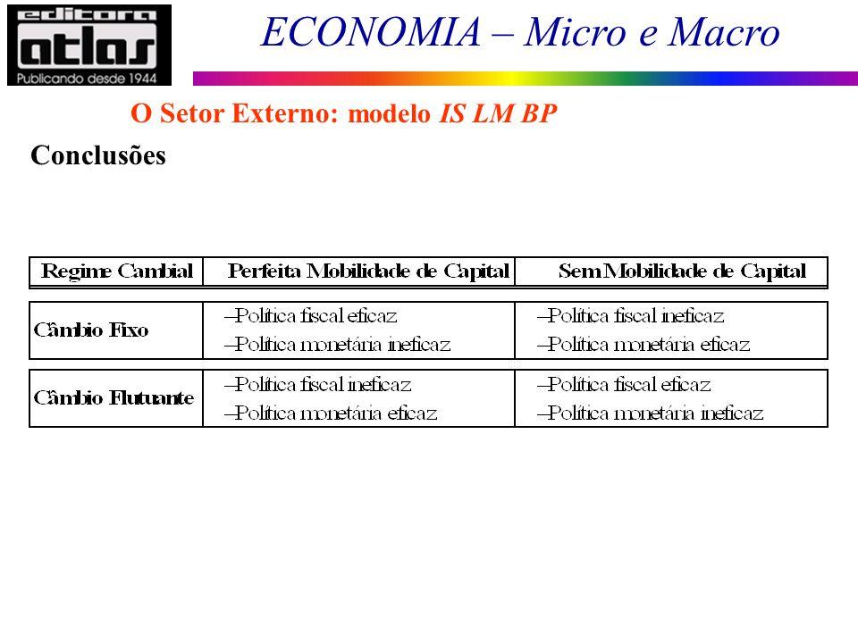 ECONOMIA – Micro e Macro 164 Conclusões O Setor Externo: modelo IS LM BP