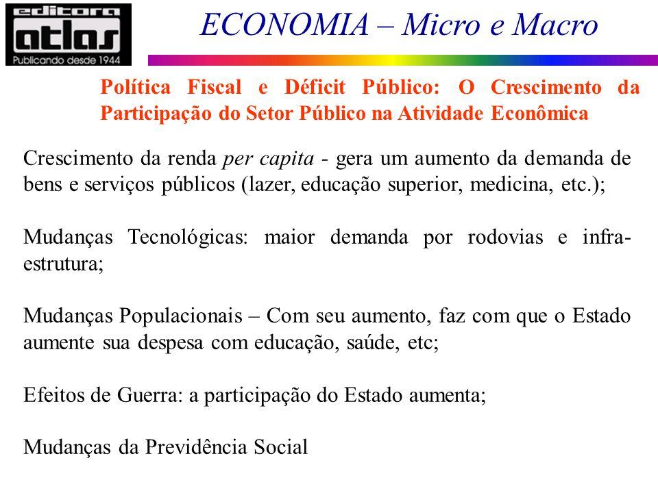 ECONOMIA – Micro e Macro 166 Crescimento da renda per capita - gera um aumento da demanda de bens e serviços públicos (lazer, educação superior, medic