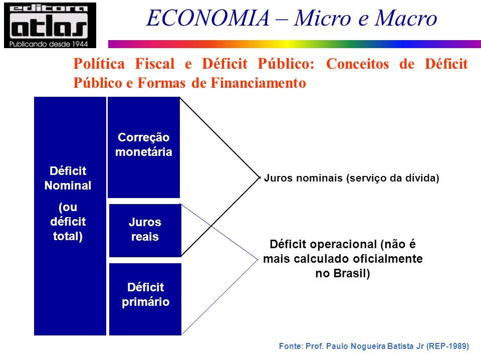 ECONOMIA – Micro e Macro 174 Política Fiscal e Déficit Público: Conceitos de Déficit Público e Formas de Financiamento Juros nominais (serviço da dívi