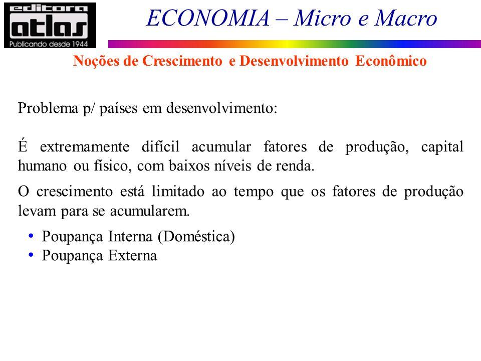 ECONOMIA – Micro e Macro 183 Problema p/ países em desenvolvimento: É extremamente difícil acumular fatores de produção, capital humano ou físico, com