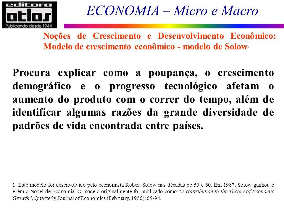 ECONOMIA – Micro e Macro 185 Procura explicar como a poupança, o crescimento demográfico e o progresso tecnológico afetam o aumento do produto com o c