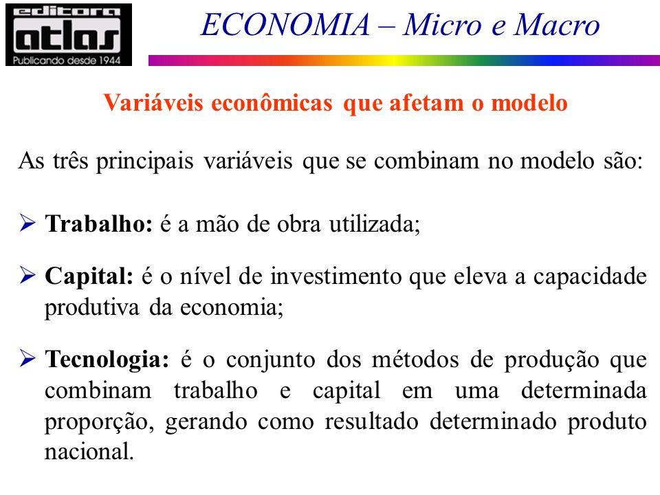 ECONOMIA – Micro e Macro 187 As três principais variáveis que se combinam no modelo são: Trabalho: é a mão de obra utilizada; Capital: é o nível de in