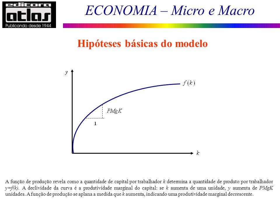 ECONOMIA – Micro e Macro 189 A função de produção revela como a quantidade de capital por trabalhador k determina a quantidade de produto por trabalha