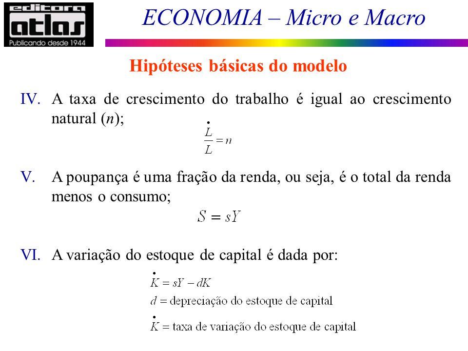 ECONOMIA – Micro e Macro 191 IV.A taxa de crescimento do trabalho é igual ao crescimento natural (n); V.A poupança é uma fração da renda, ou seja, é o