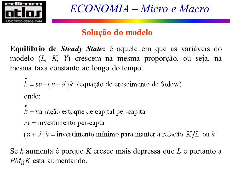 ECONOMIA – Micro e Macro 192 Equilíbrio de Steady State: é aquele em que as variáveis do modelo (L, K, Y) crescem na mesma proporção, ou seja, na mesm