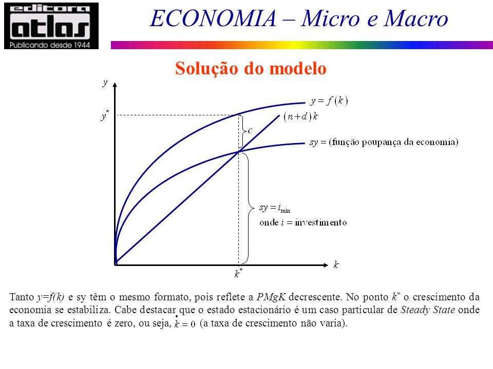 ECONOMIA – Micro e Macro 193 Tanto y=f(k) e sy têm o mesmo formato, pois reflete a PMgK decrescente. No ponto k * o crescimento da economia se estabil