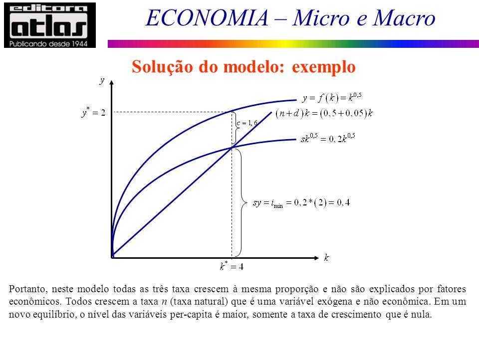 ECONOMIA – Micro e Macro 196 Portanto, neste modelo todas as três taxa crescem à mesma proporção e não são explicados por fatores econômicos. Todos cr